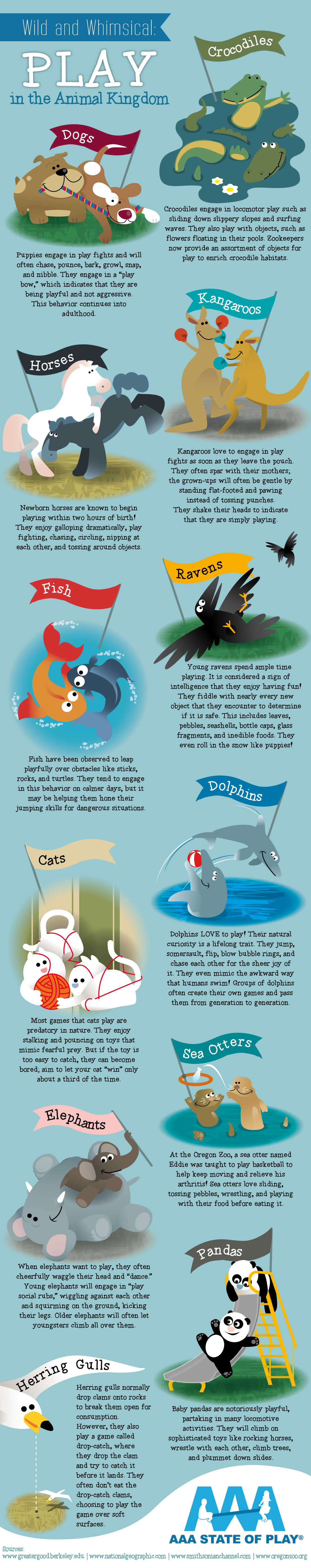 Wild and Whimsical: Play in the Animal Kingdom - AAAStateofPlay.com - Infographic